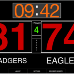 Want to raise your vibration? Don't keep your eyes on the scoreboard!