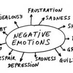 Talk back to me: When I allow myself to feel my negative feeling...