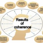 Coherence: what is it and why you should strive to have it?