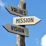 Vision, Values, Mission... are there any pre-requisites?
